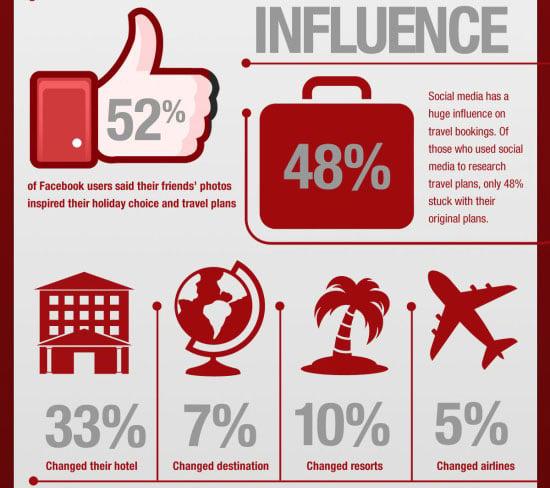 the influence of mass media on society